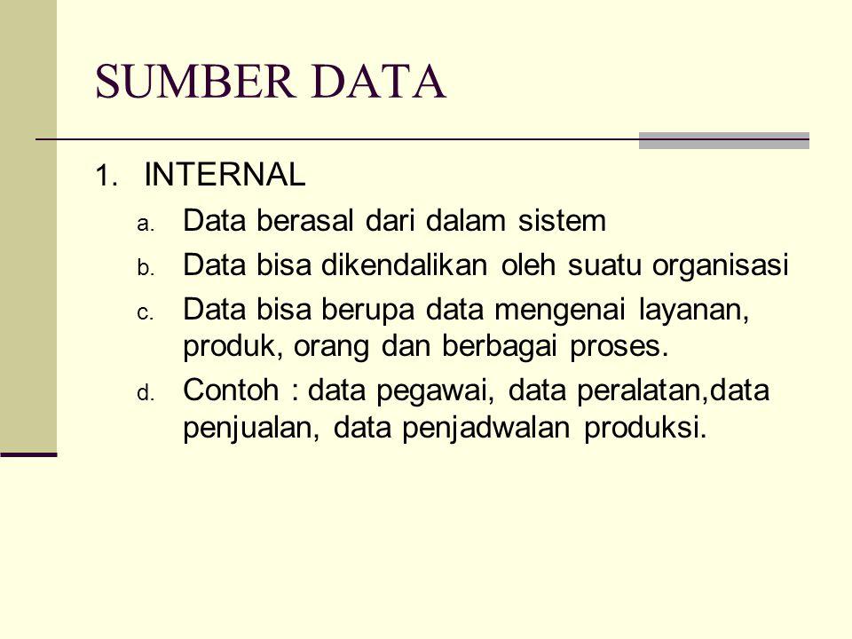 SUMBER DATA INTERNAL Data berasal dari dalam sistem