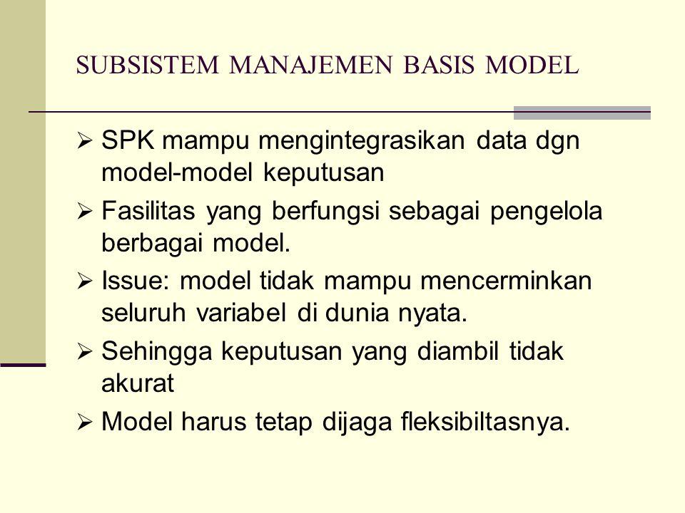 SUBSISTEM MANAJEMEN BASIS MODEL