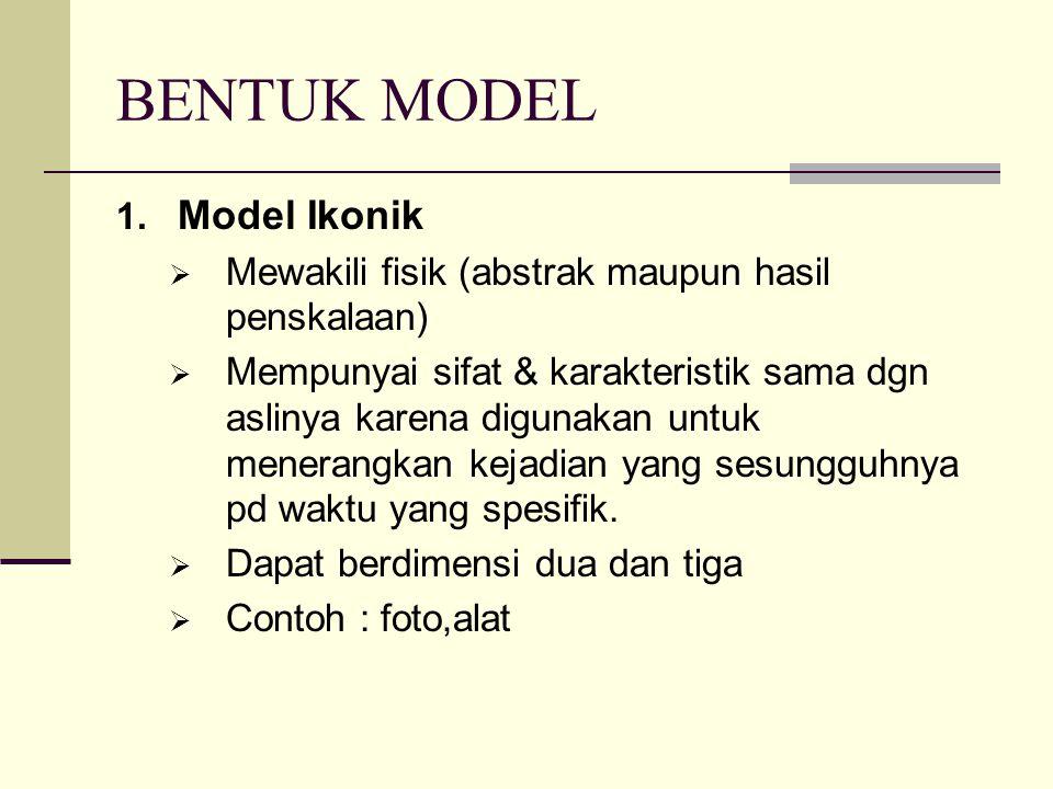 BENTUK MODEL Model Ikonik