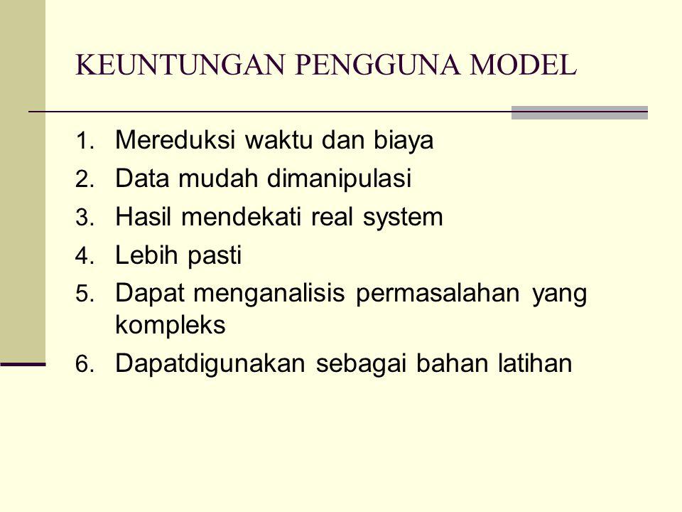 KEUNTUNGAN PENGGUNA MODEL