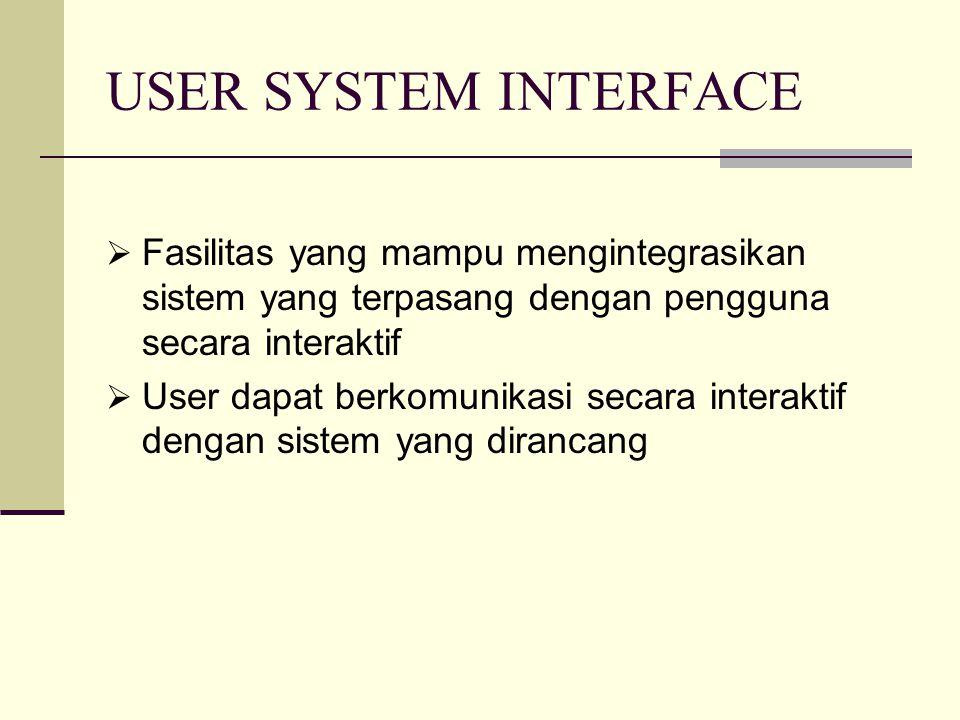 USER SYSTEM INTERFACE Fasilitas yang mampu mengintegrasikan sistem yang terpasang dengan pengguna secara interaktif.