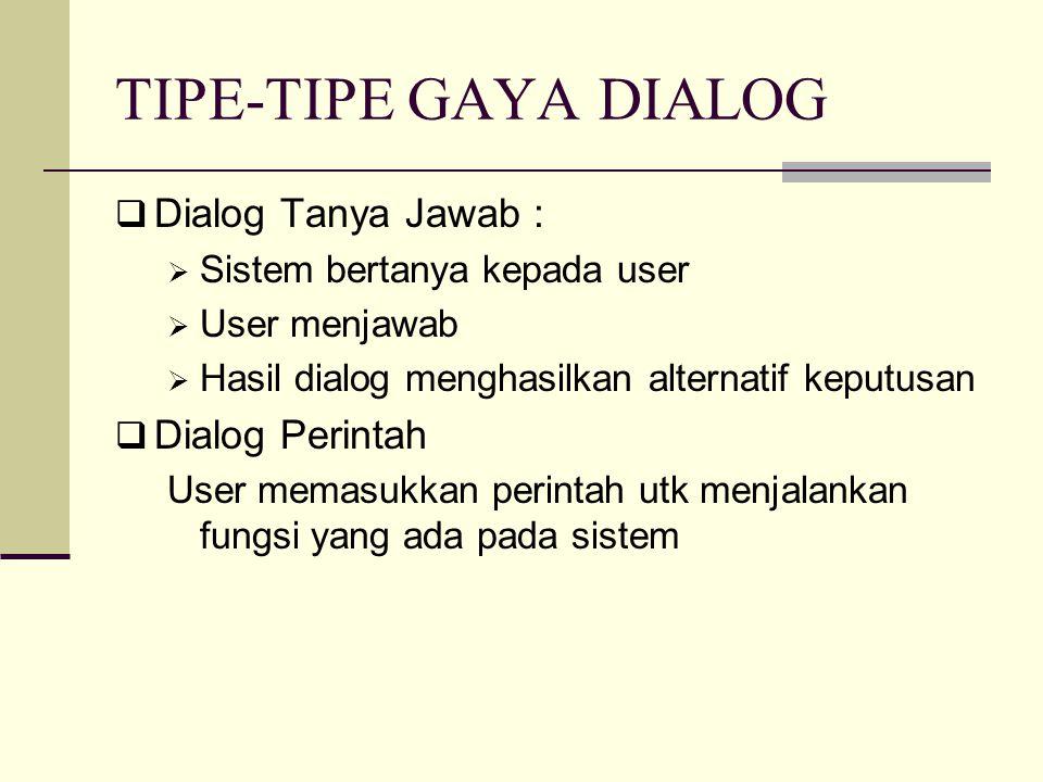 TIPE-TIPE GAYA DIALOG Dialog Tanya Jawab : Dialog Perintah