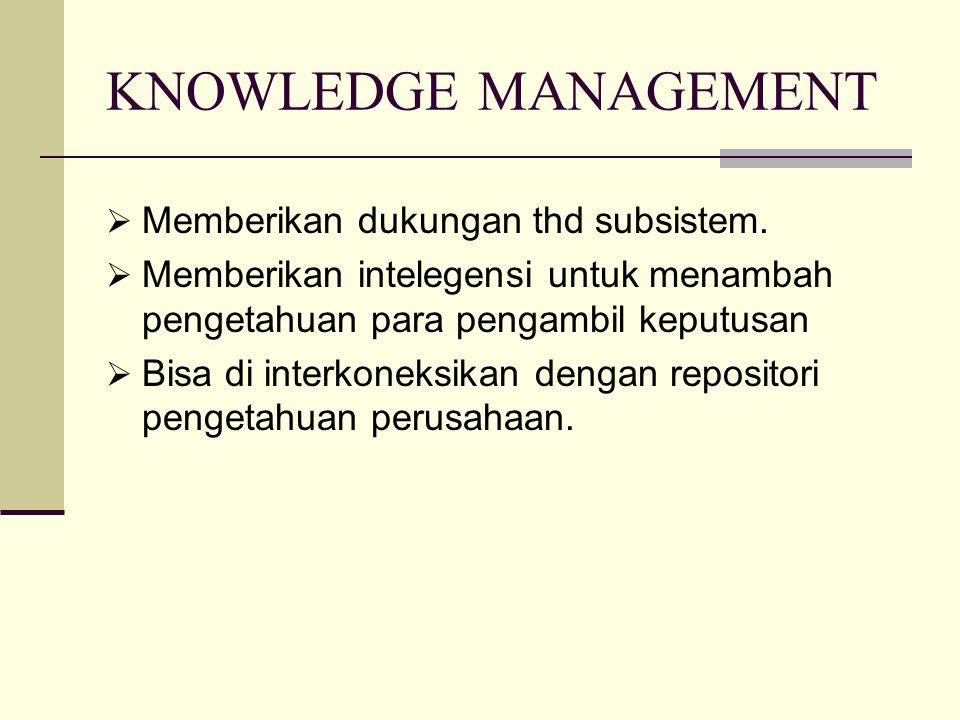 KNOWLEDGE MANAGEMENT Memberikan dukungan thd subsistem.