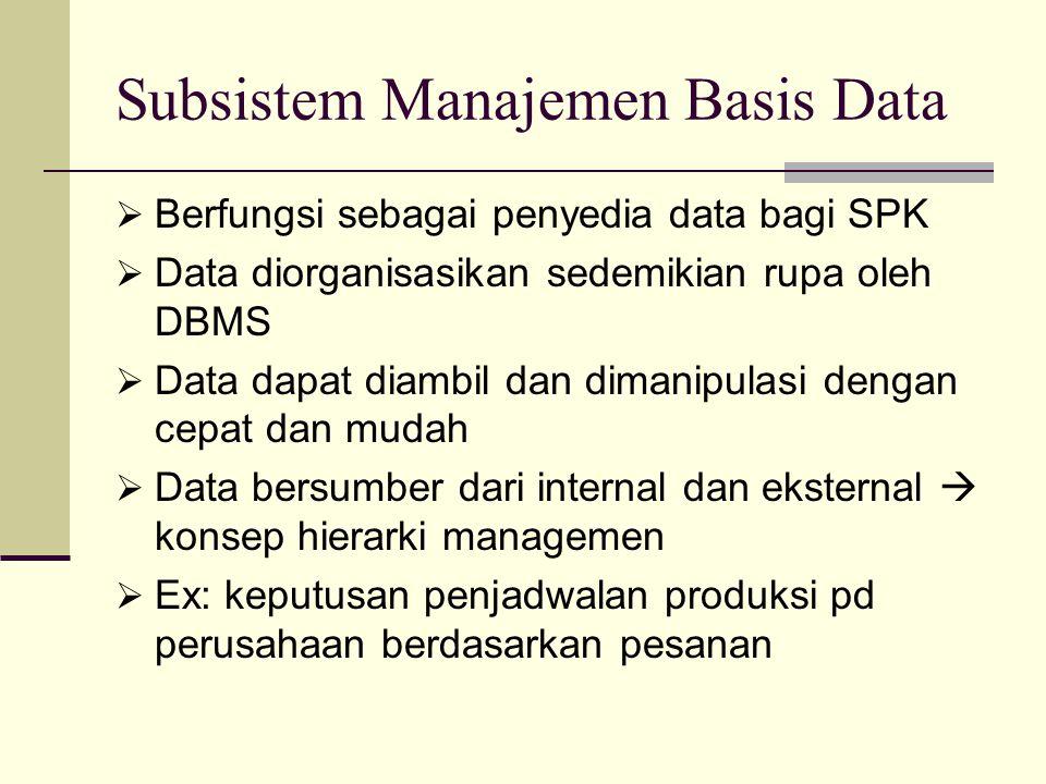 Subsistem Manajemen Basis Data