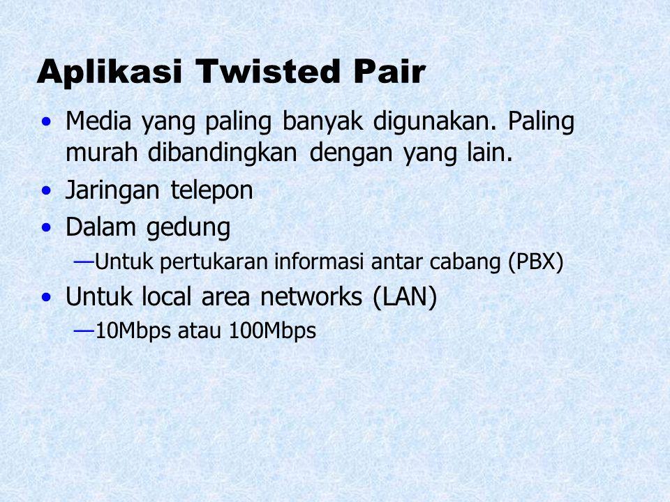 Aplikasi Twisted Pair Media yang paling banyak digunakan. Paling murah dibandingkan dengan yang lain.