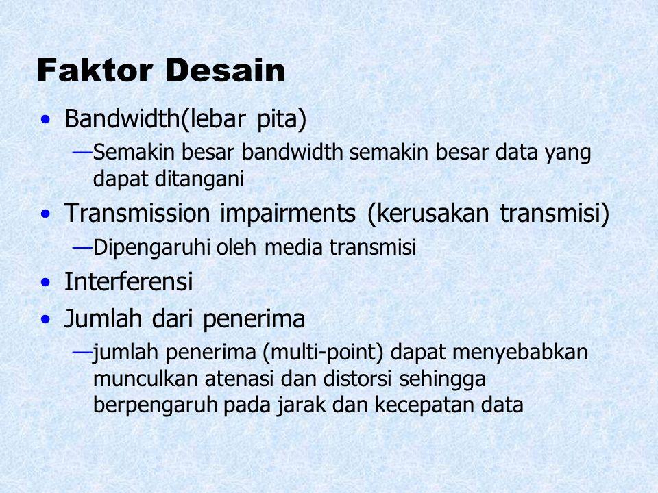 Faktor Desain Bandwidth(lebar pita)