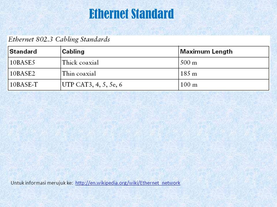 Ethernet Standard Untuk informasi merujuk ke: http://en.wikipedia.org/wiki/Ethernet_network
