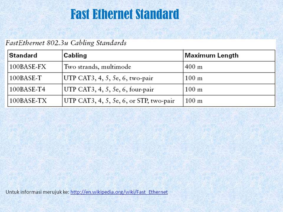 Fast Ethernet Standard