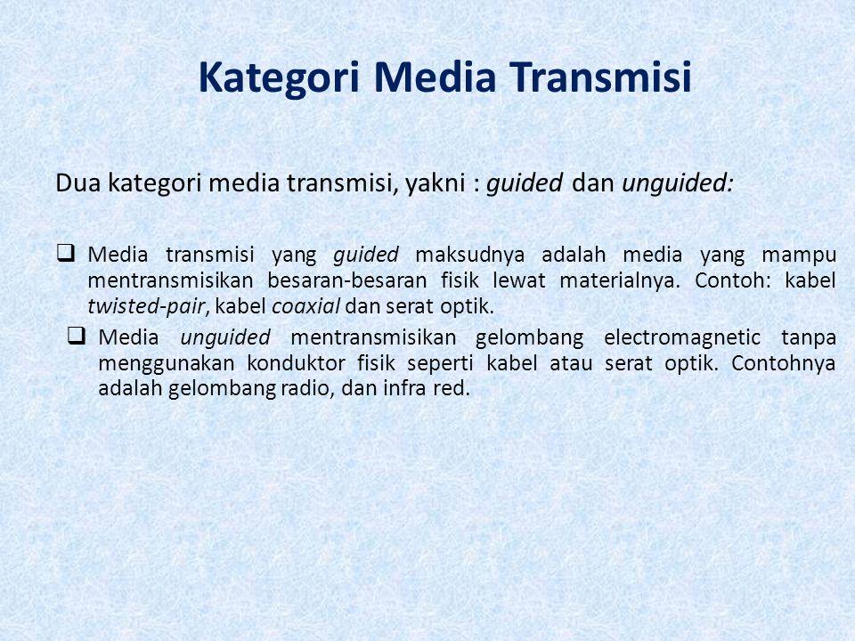 Kategori Media Transmisi