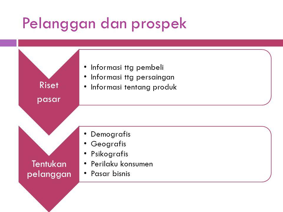 Pelanggan dan prospek pasar Riset Informasi ttg pembeli