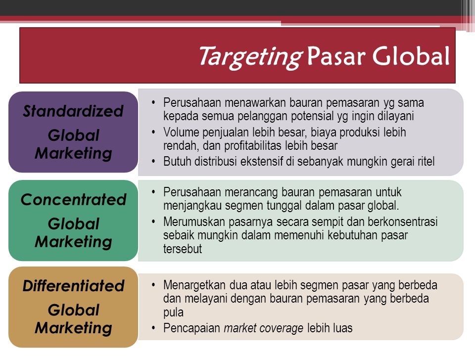 Targeting Pasar Global
