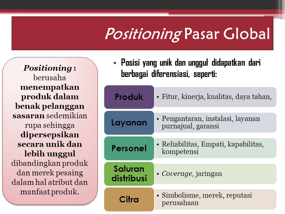 Positioning Pasar Global