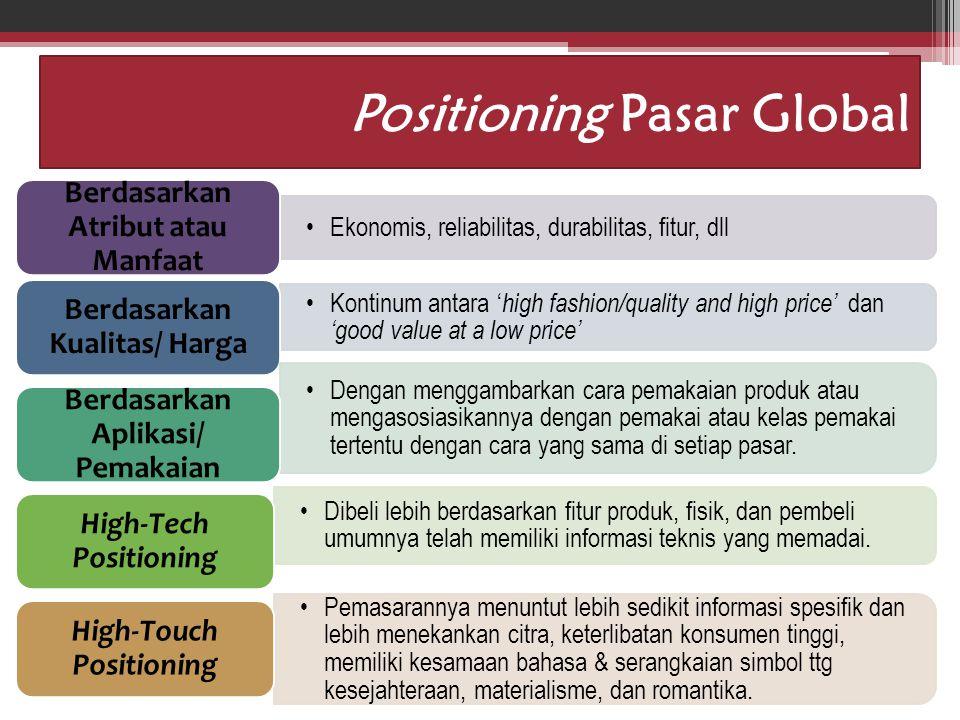 Positioning Pasar Global