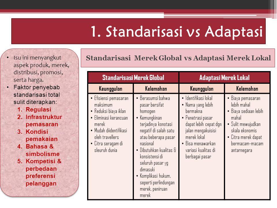 1. Standarisasi vs Adaptasi