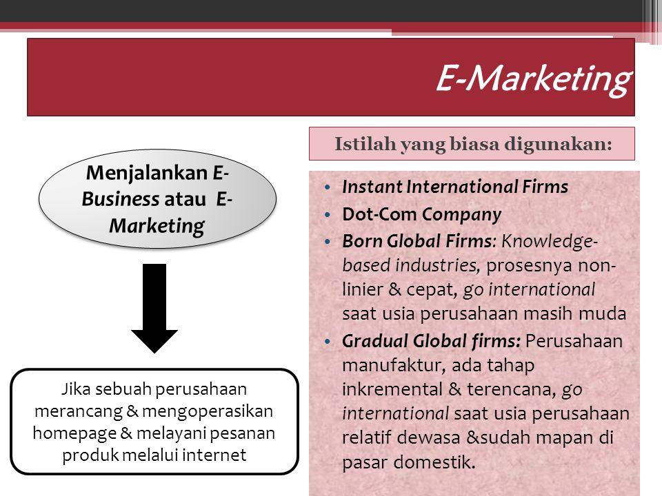 Istilah yang biasa digunakan: Menjalankan E-Business atau E-Marketing