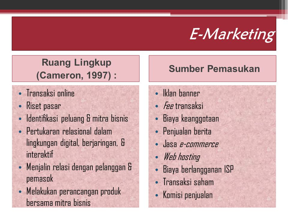 E-Marketing Ruang Lingkup (Cameron, 1997) : Sumber Pemasukan