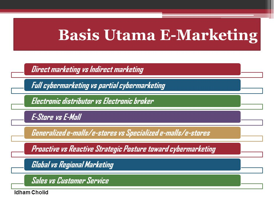 Basis Utama E-Marketing