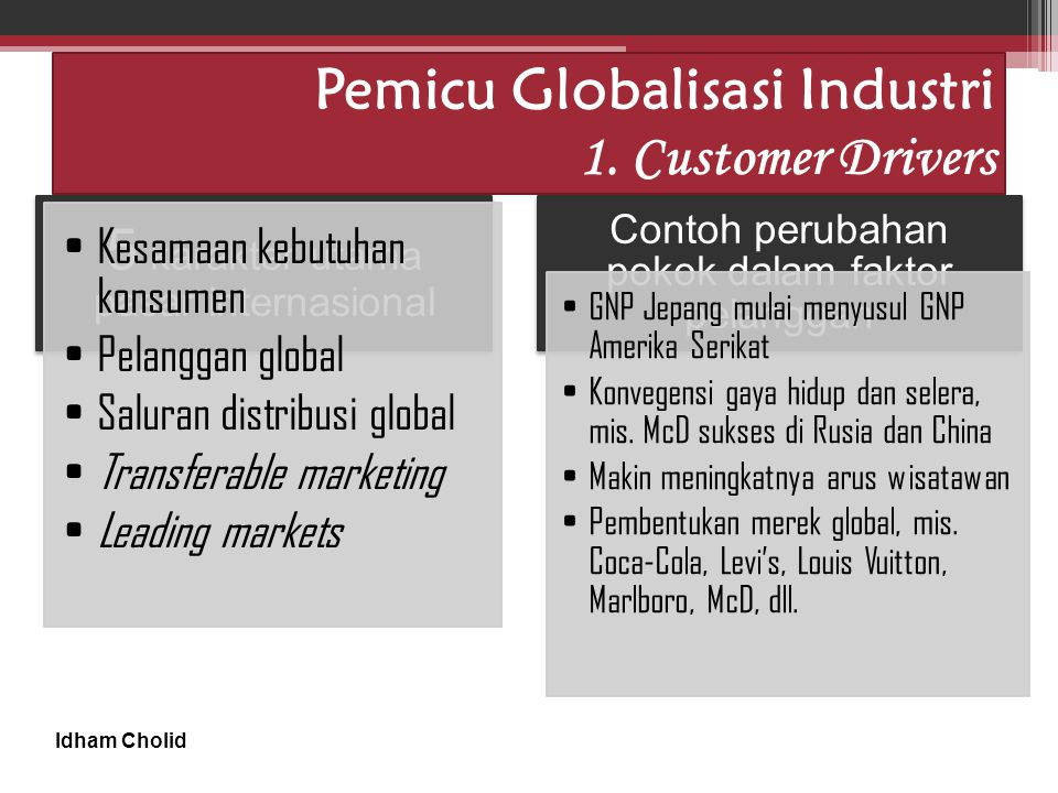 Pemicu Globalisasi Industri 1. Customer Drivers