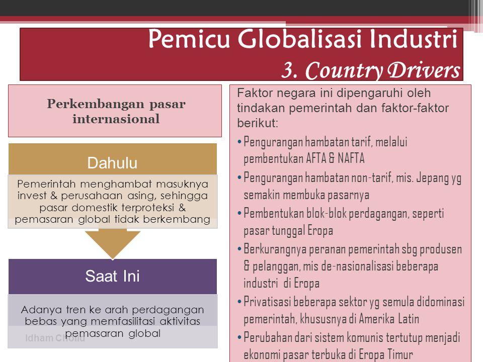 Pemicu Globalisasi Industri 3. Country Drivers