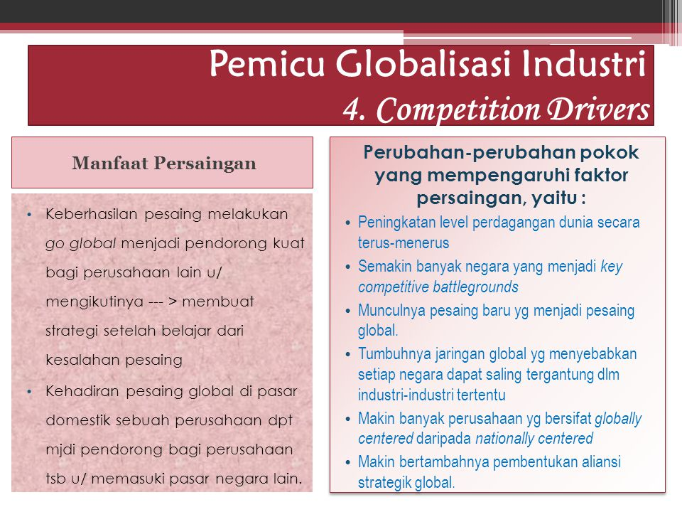 Pemicu Globalisasi Industri 4. Competition Drivers