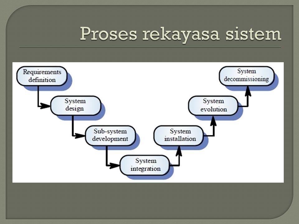 Proses rekayasa sistem