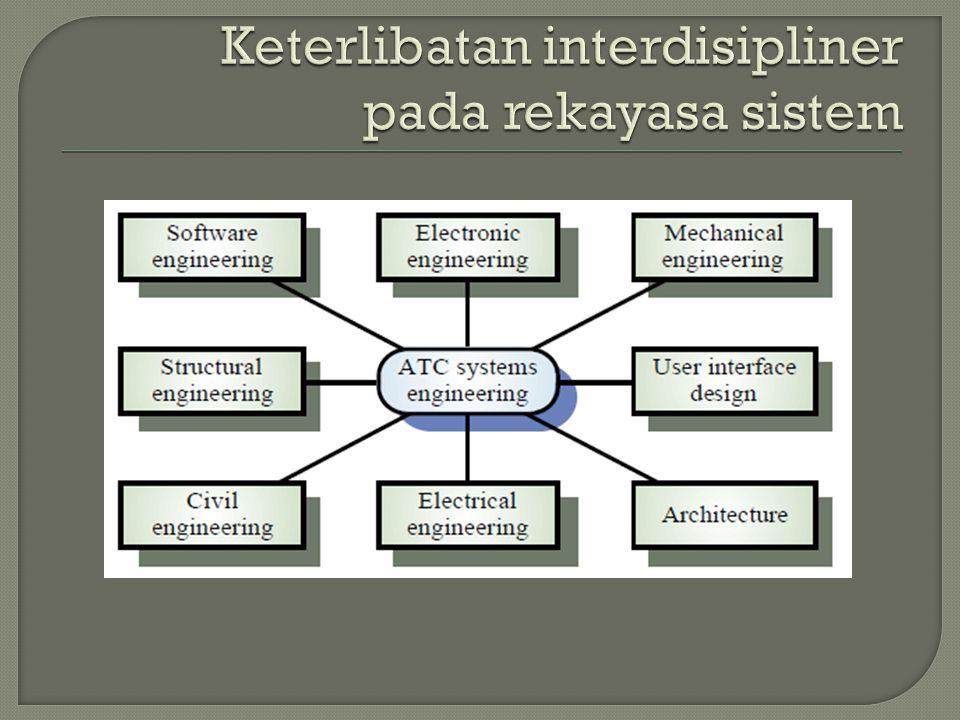 Keterlibatan interdisipliner pada rekayasa sistem