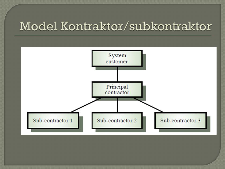 Model Kontraktor/subkontraktor