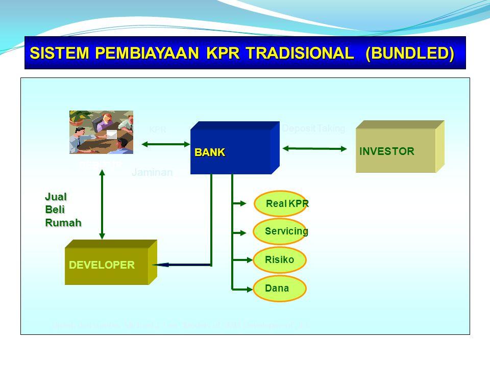 SISTEM PEMBIAYAAN KPR TRADISIONAL (BUNDLED)