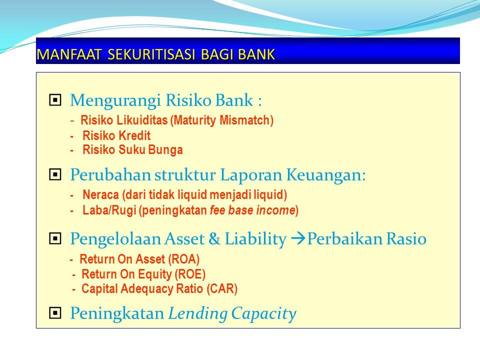 MANFAAT SEKURITISASI BAGI BANK