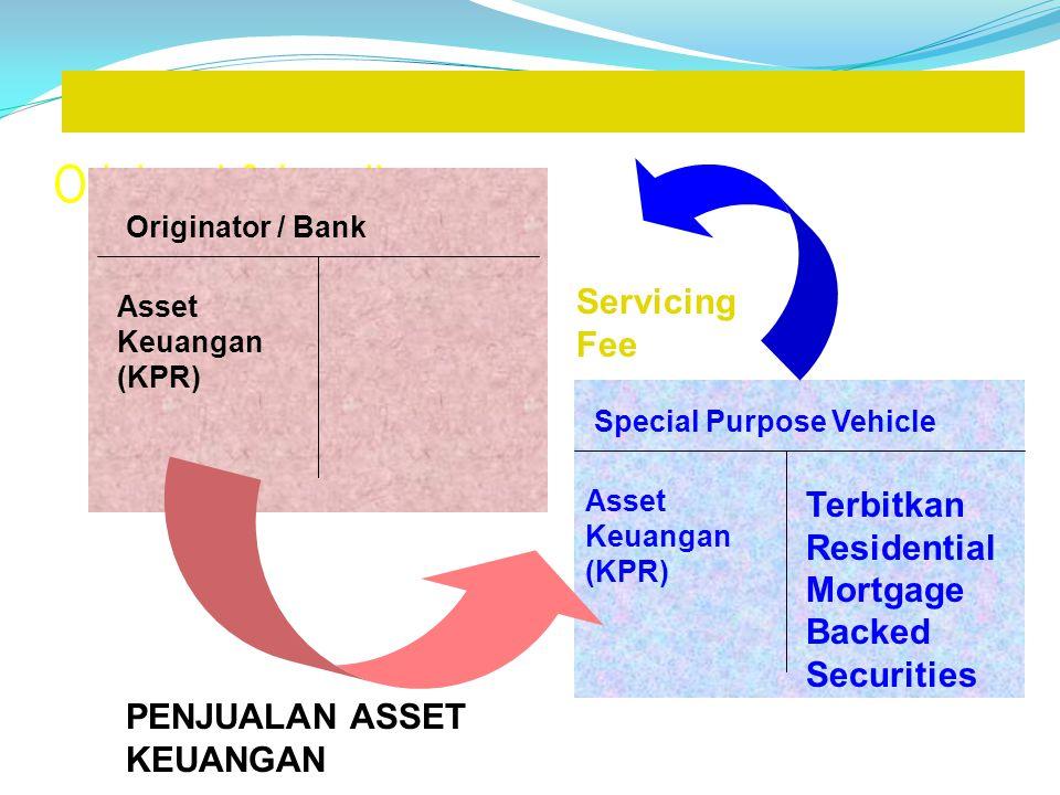 Originasi & Lending Servicing Fee
