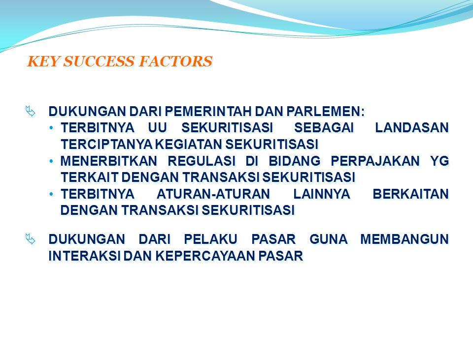 KEY SUCCESS FACTORS DUKUNGAN DARI PEMERINTAH DAN PARLEMEN: