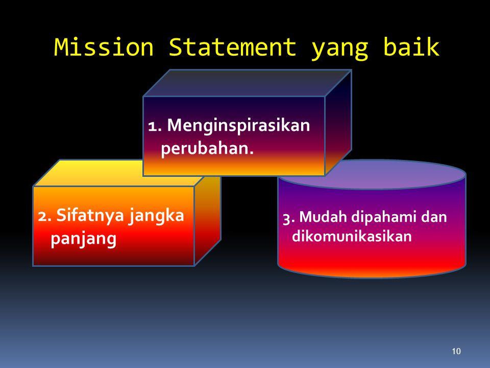 Mission Statement yang baik