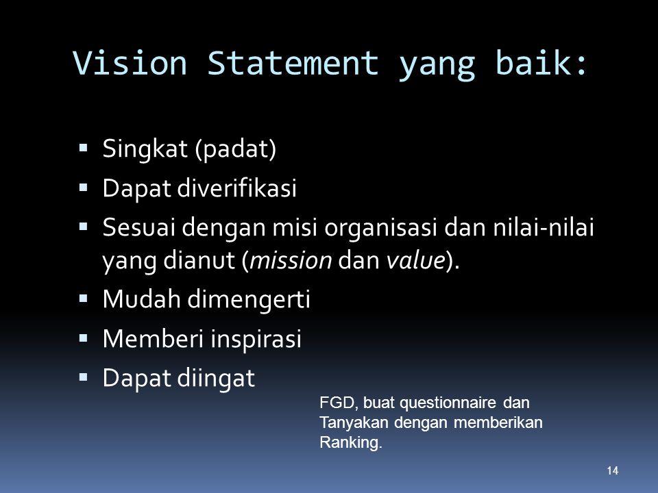 Vision Statement yang baik: