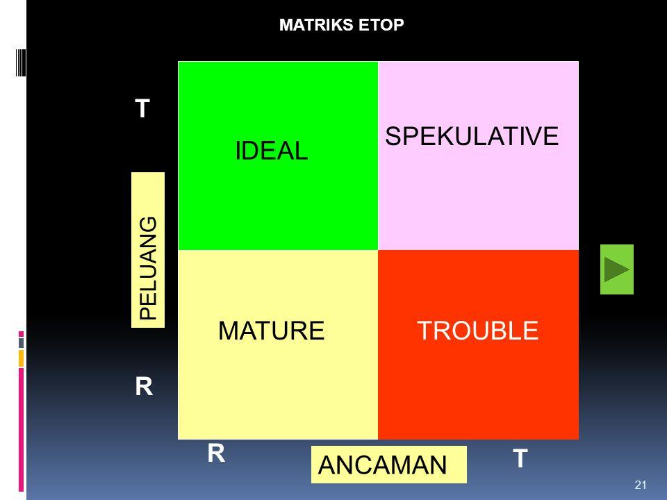 MATRIKS ETOP T SPEKULATIVE IDEAL PELUANG MATURE TROUBLE R R T ANCAMAN