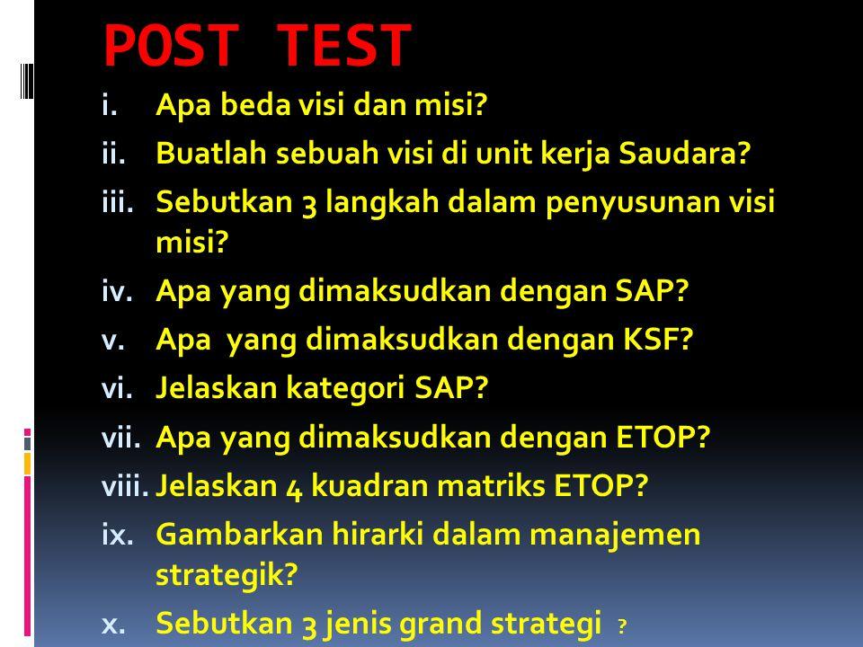 POST TEST Apa beda visi dan misi