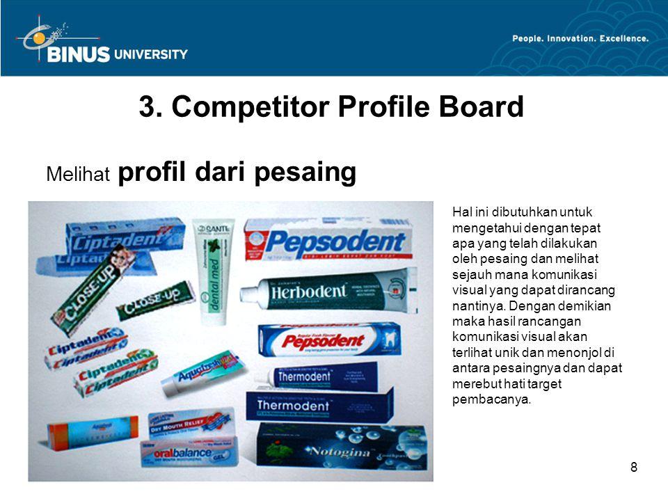 3. Competitor Profile Board