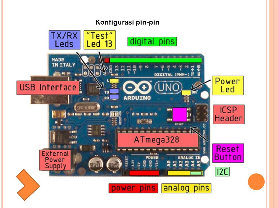 Konfigurasi pin-pin