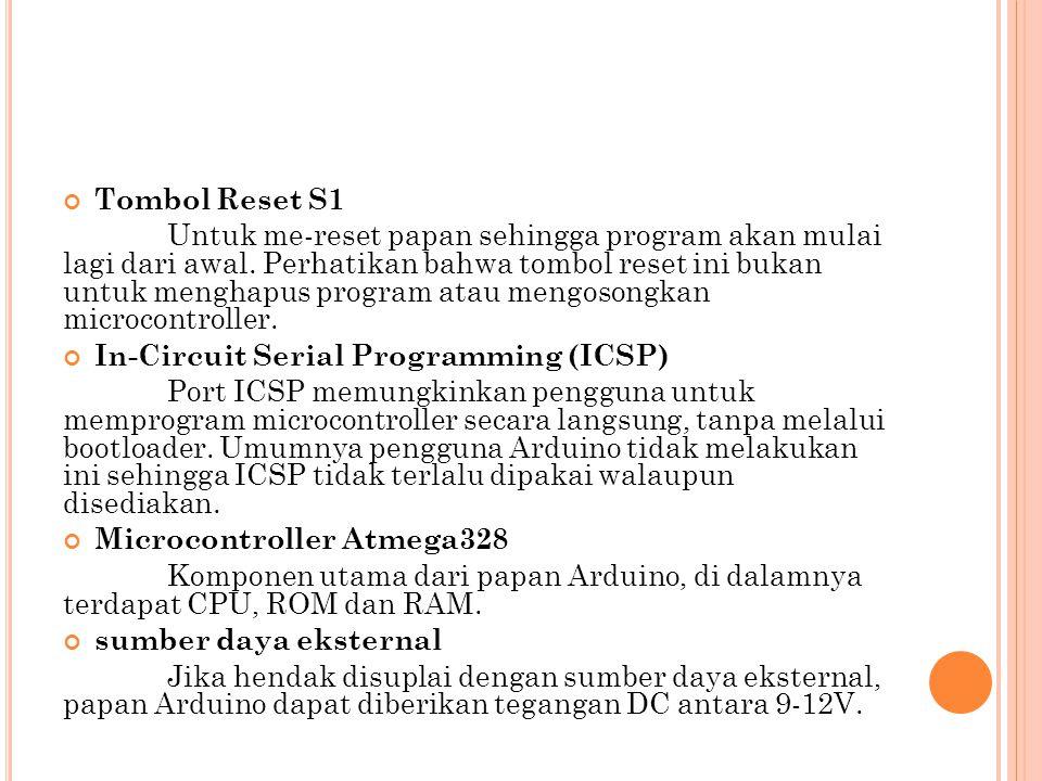 Tombol Reset S1