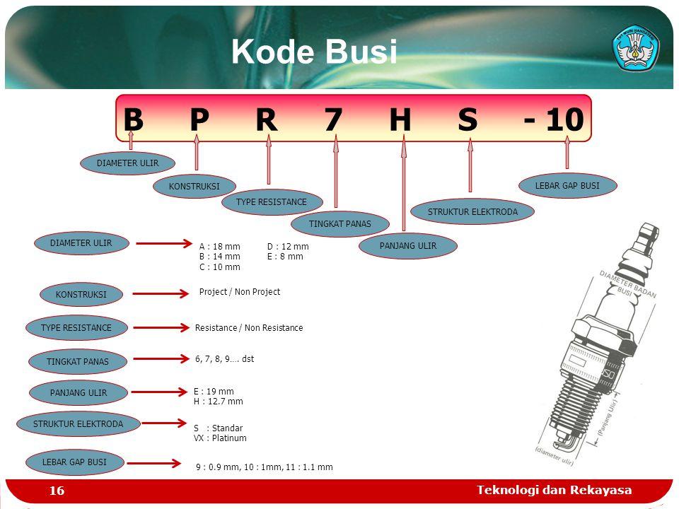 Kode Busi B P R 7 H S - 10 Teknologi dan Rekayasa DIAMETER ULIR