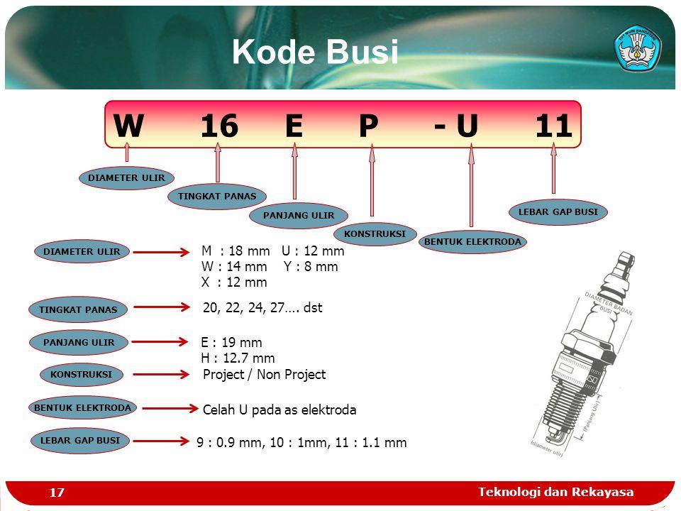 Kode Busi W 16 E P - U 11 M : 18 mm U : 12 mm W : 14 mm Y : 8 mm