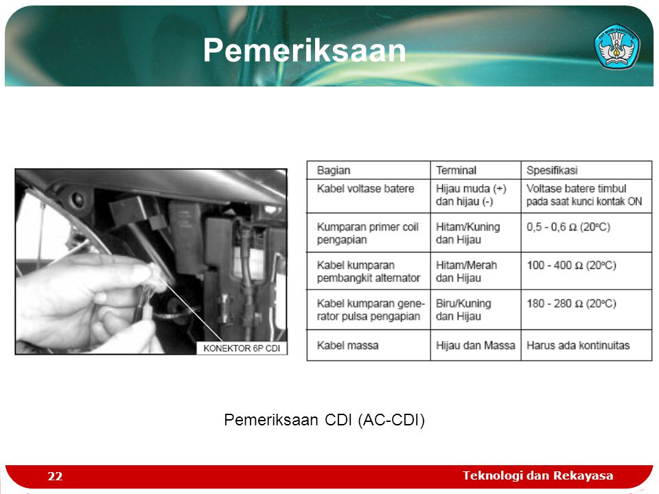 Pemeriksaan CDI (AC-CDI)