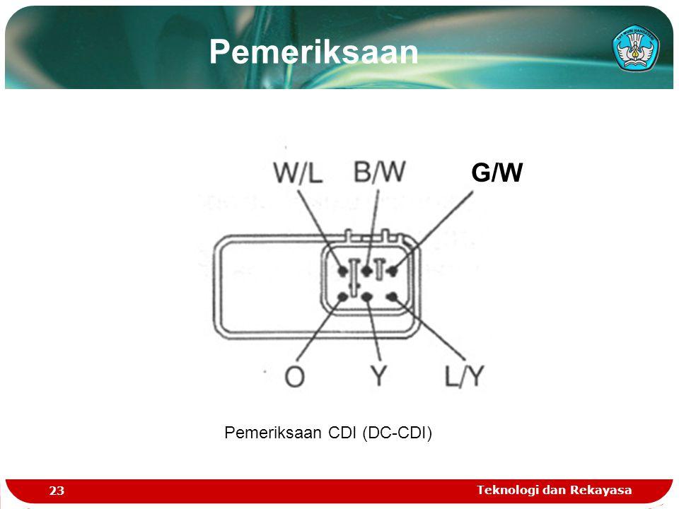 Pemeriksaan CDI (DC-CDI)