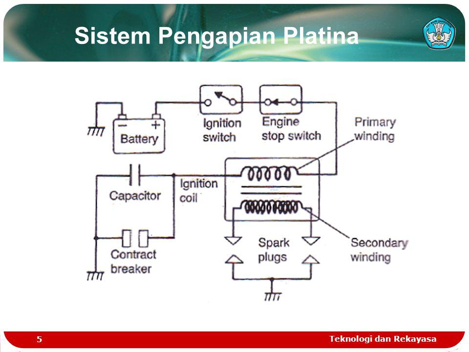 Sistem Pengapian Platina