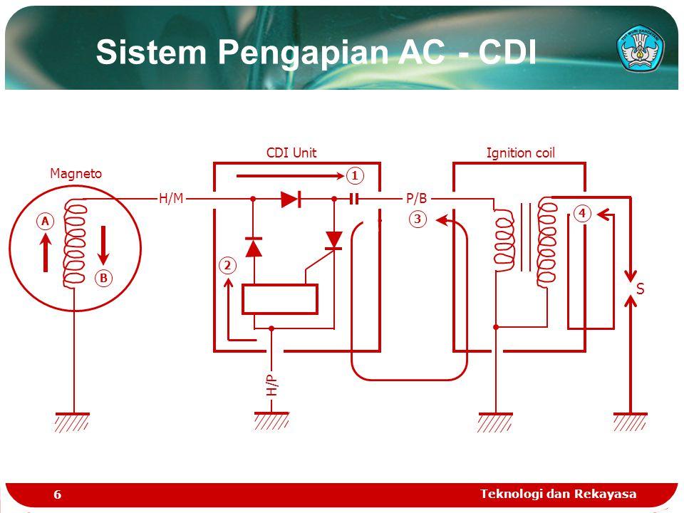 Sistem Pengapian AC - CDI