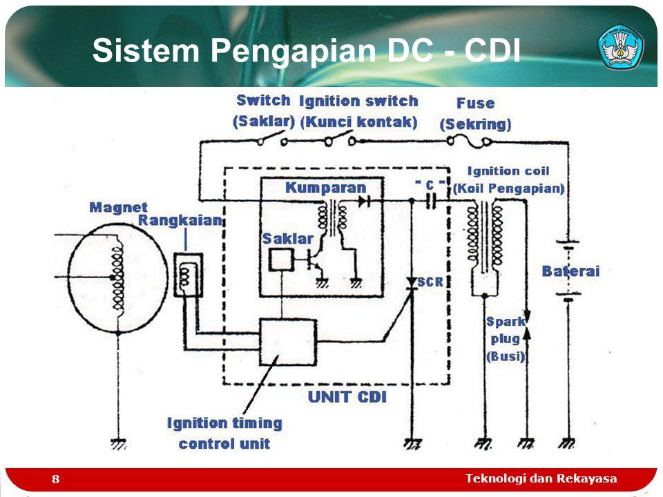 Sistem Pengapian DC - CDI