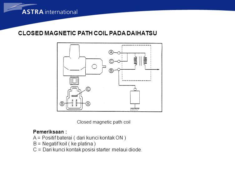 CLOSED MAGNETIC PATH COIL PADA DAIHATSU