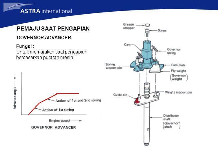 PEMAJU SAAT PENGAPIAN GOVERNOR ADVANCER Fungsi :