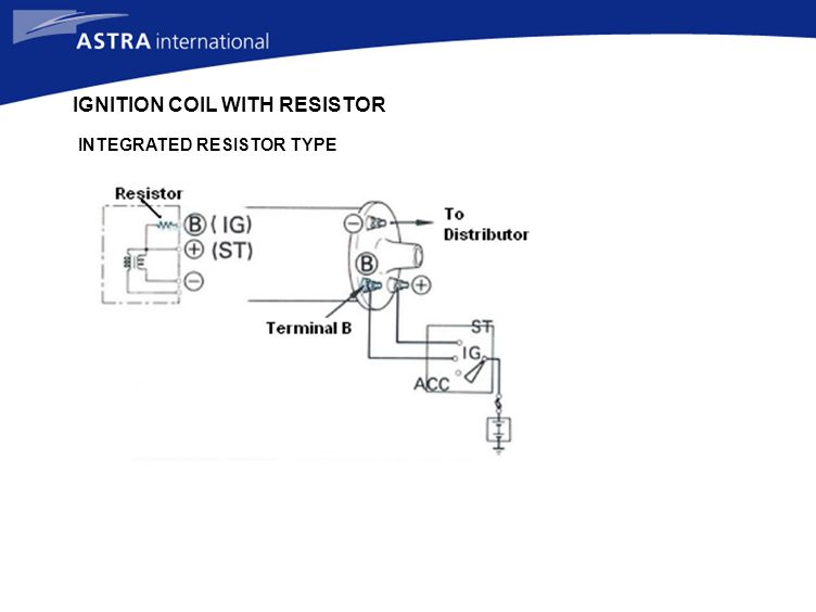 IGNITION COIL WITH RESISTOR