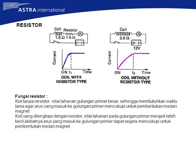 RESISTOR Fungsi resistor :