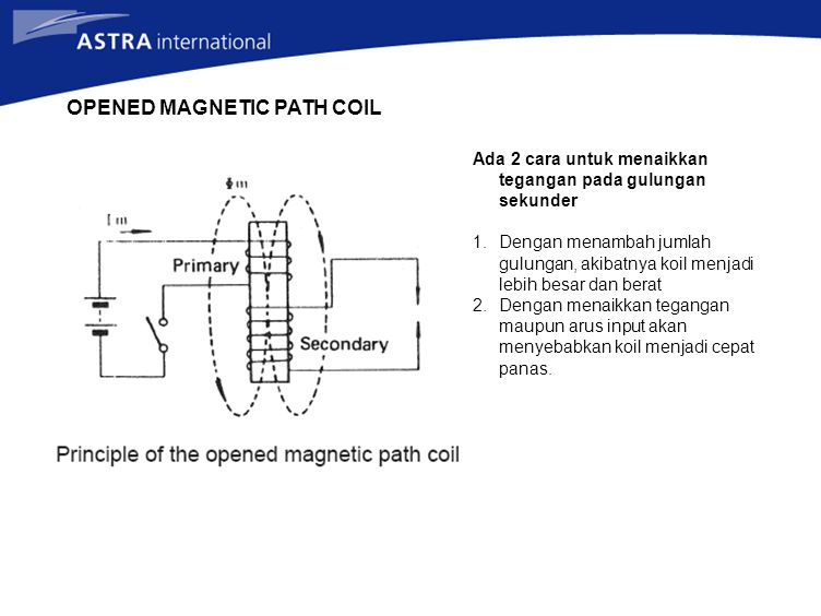 OPENED MAGNETIC PATH COIL